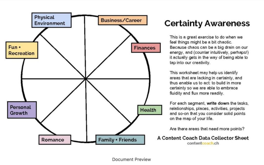 Worksheet: Certainty Awareness for Liquid Modern Times
